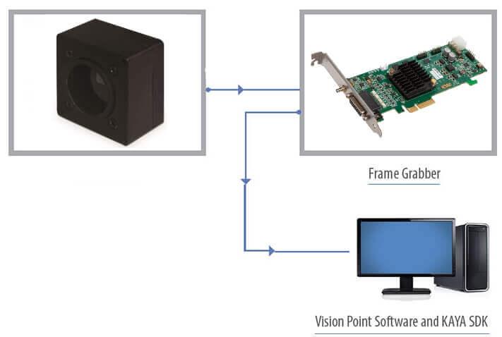 Iron_Camera_workflow